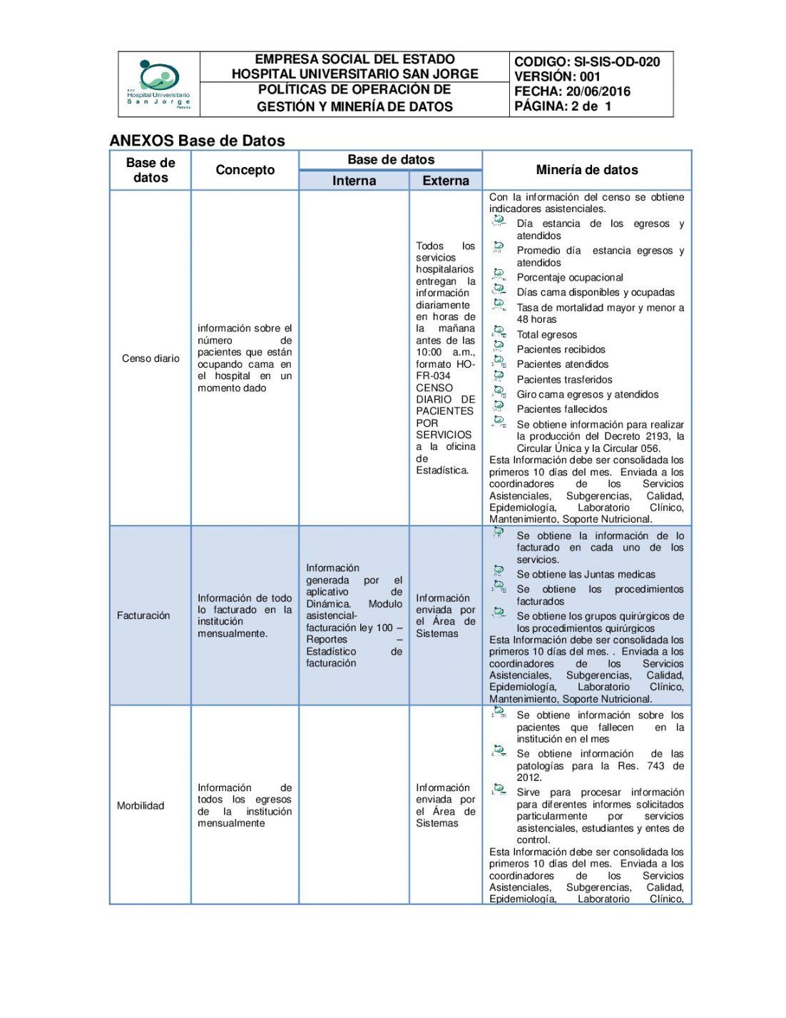 SI-SIS-OD-020-POLITICAS-DE-OPERACION-002